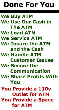 Done For You Program from The ATM Ladies